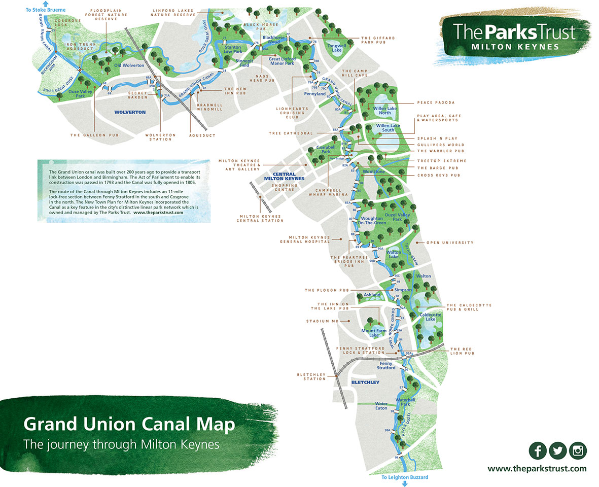Grand Union canal map